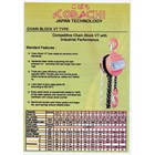 Chain Block Kobachi