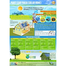 PAKET SIAP PAKAI (SOLAR HOME) 20P20