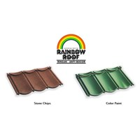 Jual  Metal Tiles Rainbow