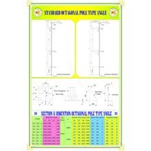 Tabel Standar Tiang Pju Oktagonal