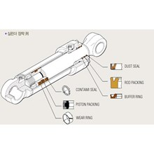 Oil Seal Excavator Hydraulic Cylinder Arm Bucket Boom Lift Handle Rotary Adjuster