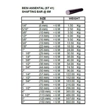 Shafting Bar @ 6M. Besi Asental (St41)