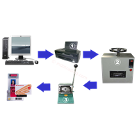 Sell Id Card Press Machine Package