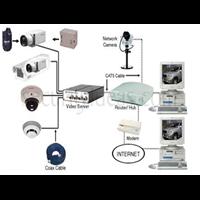 Jual Kamera CCTV Parkir