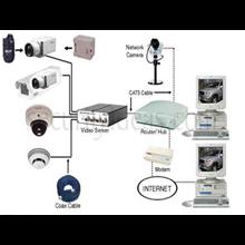 Paket 8 Kamera Dome dan 1 DVR 8 Channel