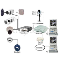 Jual Paket 16 Kamera Dome dan 1 DVR 16 Channel