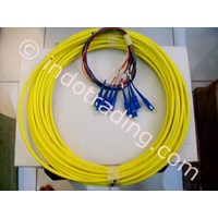 Sell Aksesoris Fiber Optik
