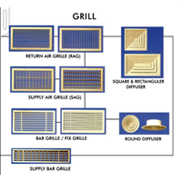 Sell Grill