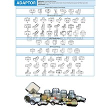 Adaptor Hidrolik