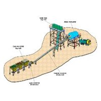 Agregate Mixing Plant.