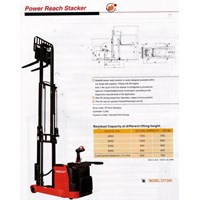 Jual ELECTRIC REACH STACKER