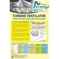Jual Turbine Ventilator Natural.