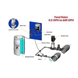Chemical Dosing Pump Vacuum Technology