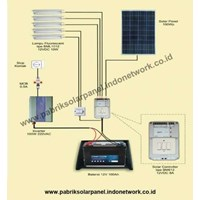 Solar Panel Plts-Shs 100Wp