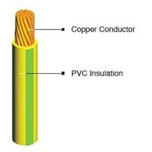 Kabel NYA kabel metal dll ukuran 1 core