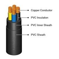 Jual Kabel NYY kabel metal supreme kabelindo jembo dll ukuran 4 core