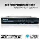 Jual High Performance DVR Supreme 4Ch
