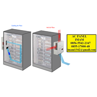 Sell Panel Coolers-Engine AIR CONDITIONING Panel Machines To Cope With The Heat In The Panel Server Protects The Computer Server-CPU And Monitor