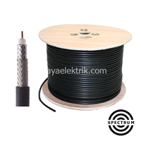 Jual Kabel Coaxial RG6 Tunggal