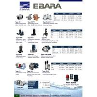 Jual Hydrant Pump