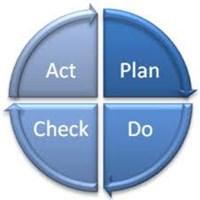 Jasa Konsultasi Management ISO Dan HRD