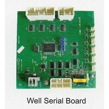 Hitachi Well Serial Board