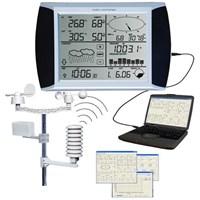 Jual Alat Pemantau Cuaca Dengan Panel Surya Dan Touchscreen AW002