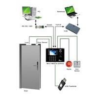Fingerspot Multimedia Series