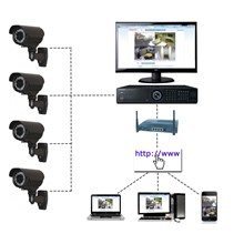 CCTV Camera Complete Package And Installation Service CCTV Camera