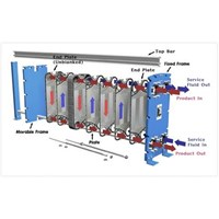 Jual Plate Heat Exchanger