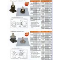 Jual Key selector Lampu industri