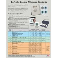 Sell COATING THICKNESS