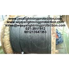 Kabel Listrik NYFGBY Kabel Power Bawah Tanah