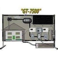 Jual Energy Auditing Technology Module GT 7500