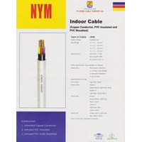 The Cable NYM