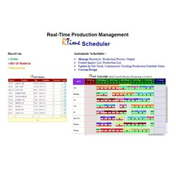 R-Time Production Scheduling