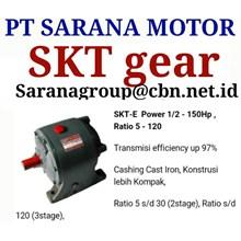PT SARANA MOTOR SKT GEAR MOTOR REDUCER GEAR MOTORS