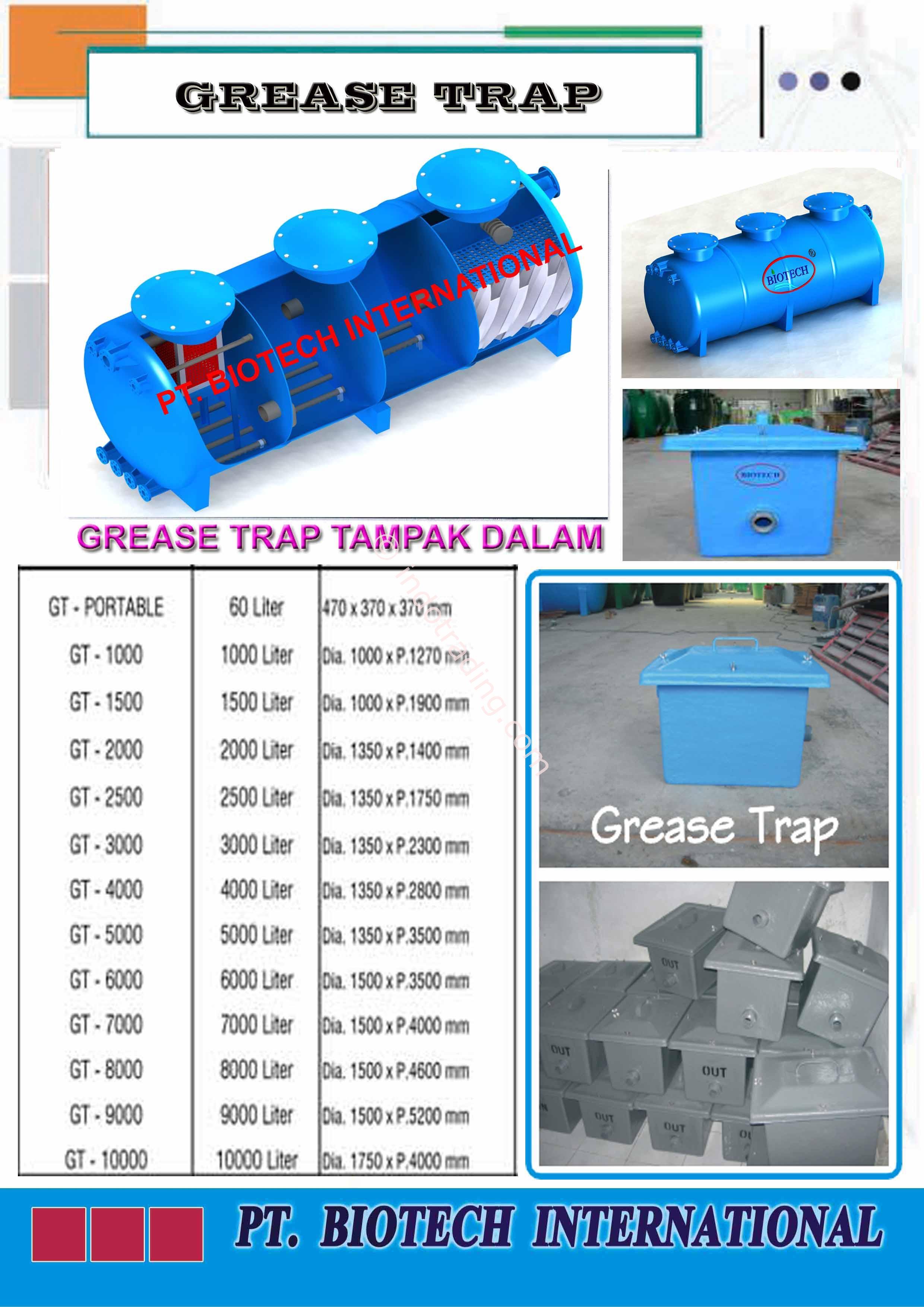 Image Result For Konstruksi Oil Trap