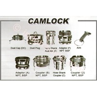 Aneka Jenis Camlock