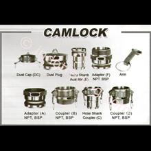 Various Kinds Of Camlock