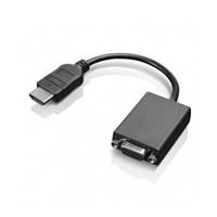 LENOVO HDMI to VGA Converter
