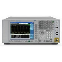 Analyzers & Analytical Instruments