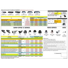 PRICE LIST OF CCTV CAMERAS CHEAP CHEAP PRICE WHOLESALE PRICE SUPPLIERS IMPORTERS DISTRIBUTORS & DVR CCTV CAMERA