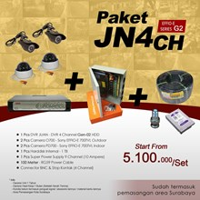 JN4CH DVR PACKAGE JUAN 4 CH Sony HDD-Cheap Prices-E Effio & Mounting Area Sby