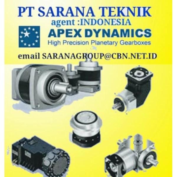 APEX DYNAMICS PT SARANA TEKNIK gearhead DISTRIBUTOR INDONESIA