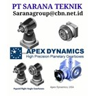 APEX ADR  Series High Precision Planetary 3