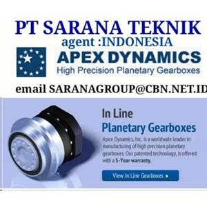 SIZE AB Series High Precision Planetary Gearbox PT SARANA TEKNIK