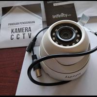 Dari Kamera CCTV Infinity 0