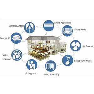 Dari Box Panel Smart Home Gateway Acesee Sgw200 2