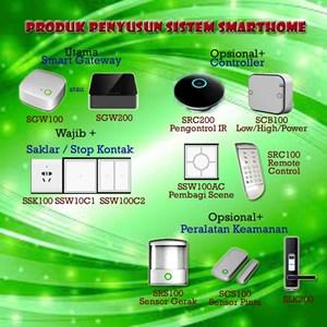 Dari Box Panel Smart Home Gateway Acesee Sgw200 1